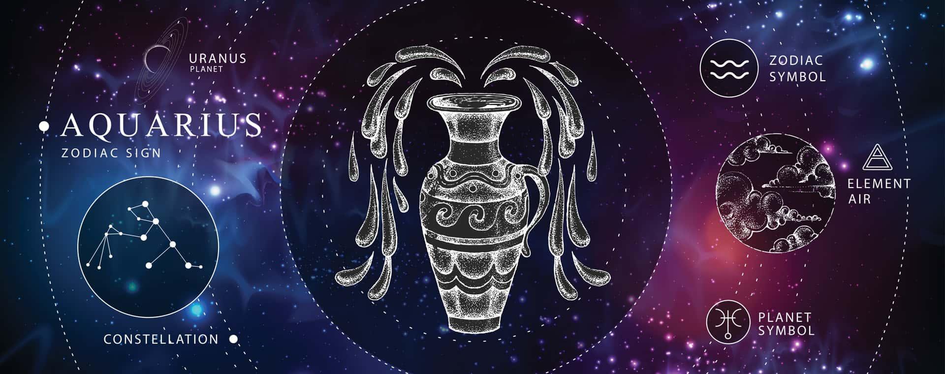 Horoskop Vodenjak